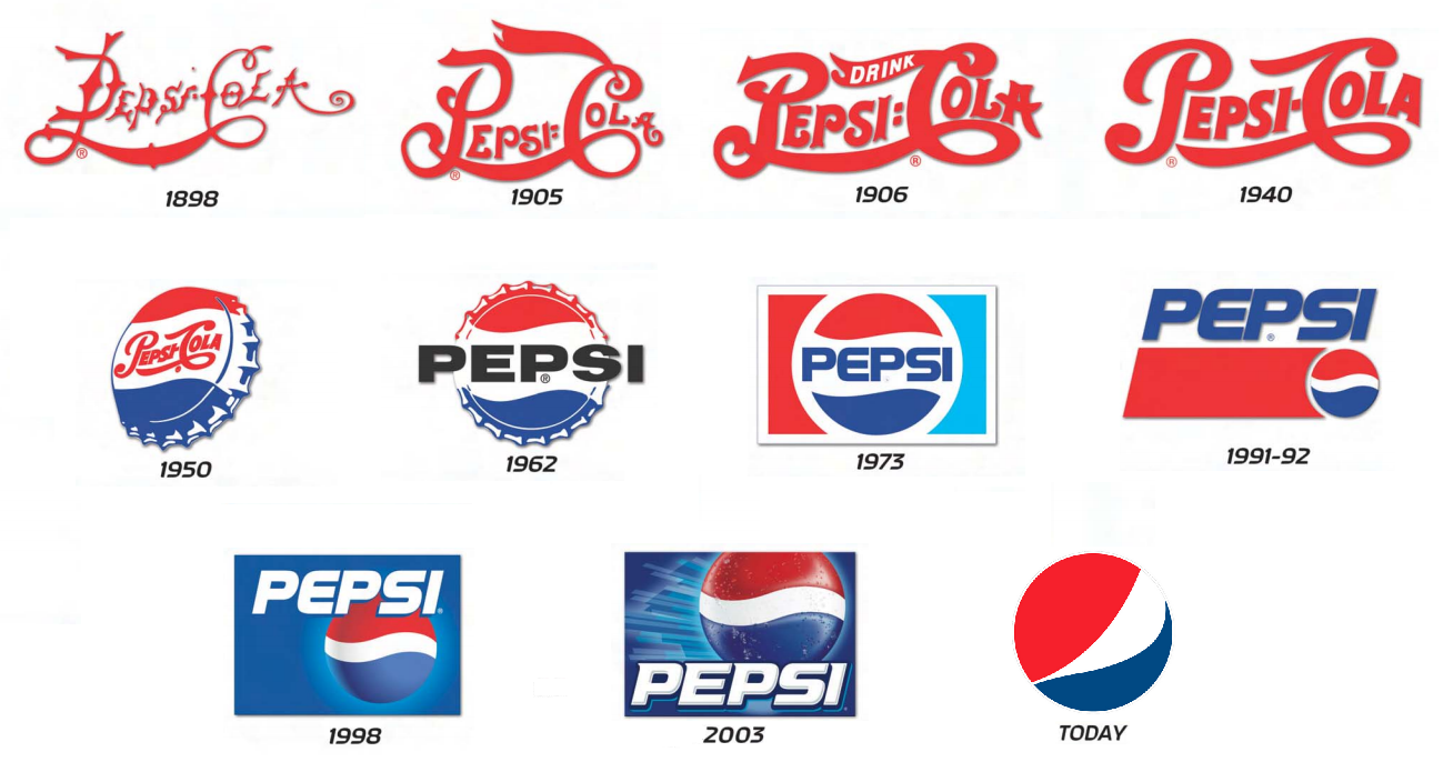 The logo of the Pepsi-Cola company is one that is known in households throughout the world. Its distinctive red, white and blue colors can be found in nearly every gas […]