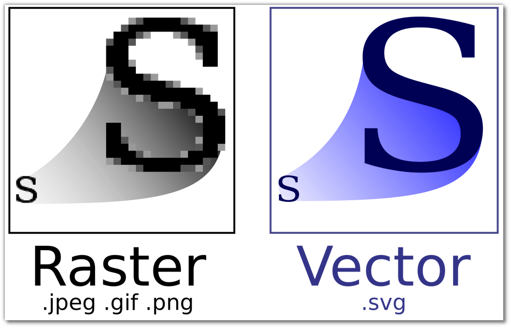 Advantages and disadvantages of SVG format | Logo Design Blog ...