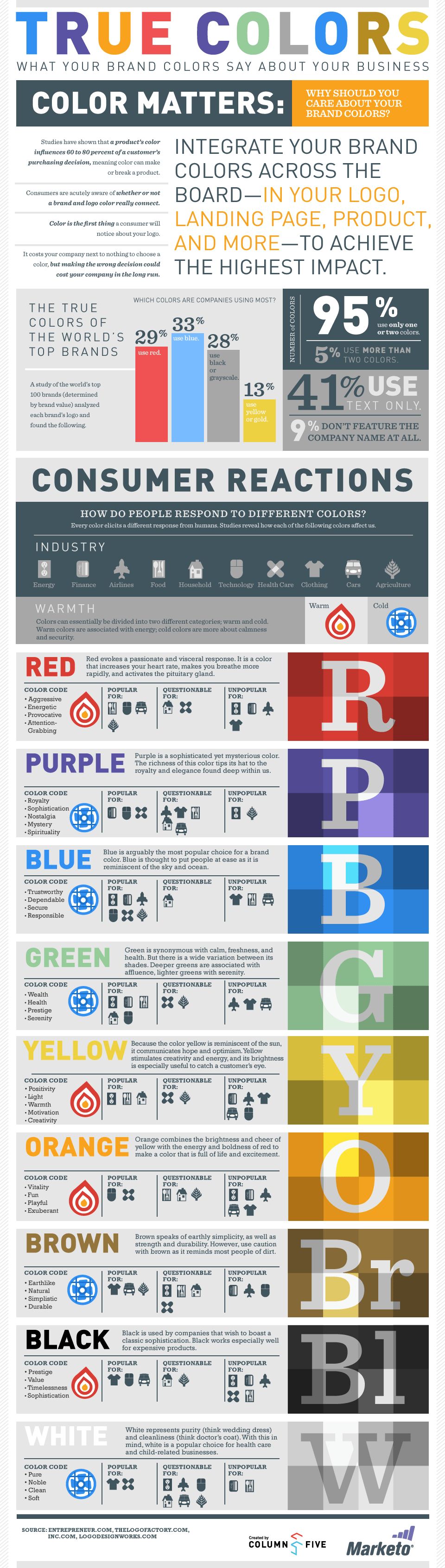 choose logo color