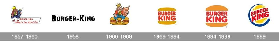 Burger King logo history