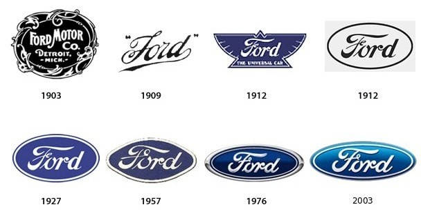 Beautiful Company Logos 25 Logos Of Famous Brands And Their History