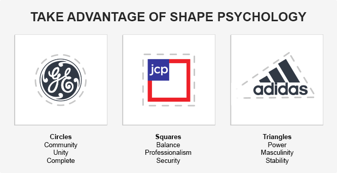 shape psychology