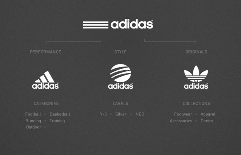7 types of logos which one to choose rh logaster com Name Brand Strategy Brand Identity Brand Identity Manual