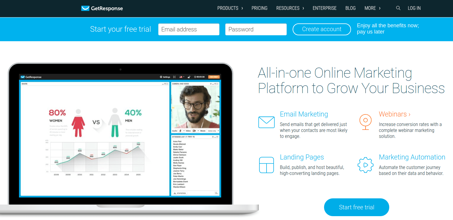 Online Marketing Platform