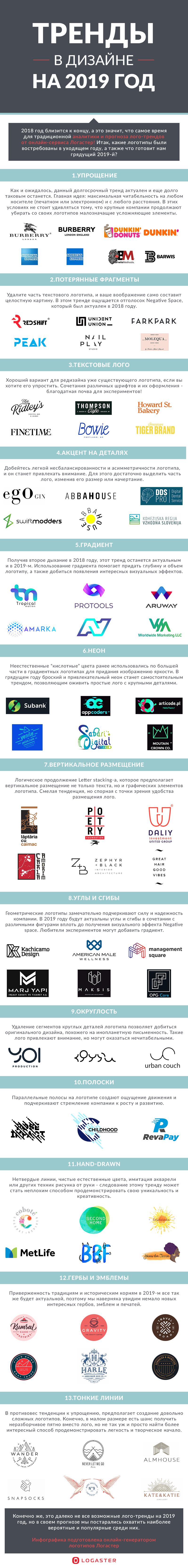 инфографика тренды в дизайне лого 2019