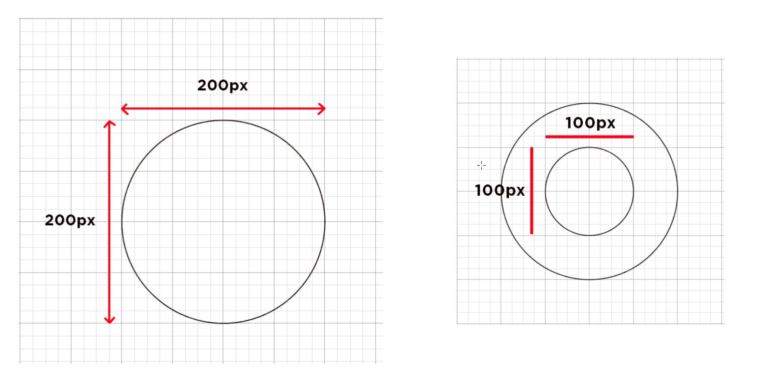 Dessiner Des Cercles Dans Illustrator